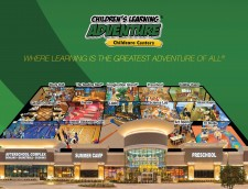 Children's Learning Adventure's Multiple Learning Environments