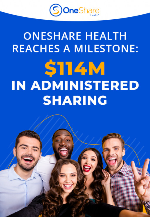 OneShare Health Reaches a Milestone: $114M in Administered Sharing
