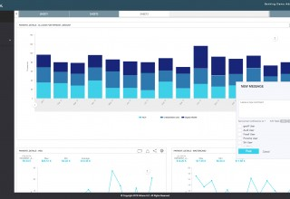Dashboards with Built-In Messaging