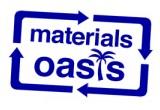 Materials Oasis Logo