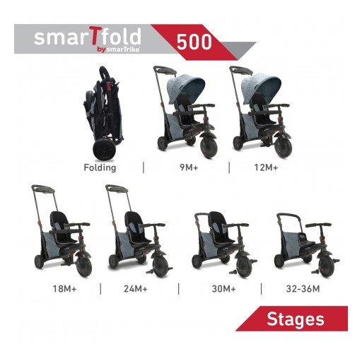Unique Travel Ability of New Award-Winning smarTfold Trike Making It a Hot Holiday Gift