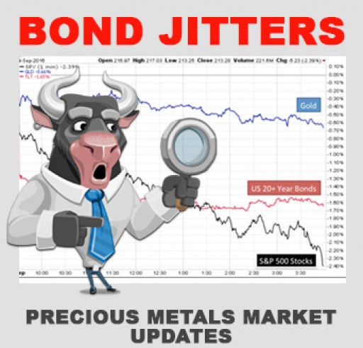 Weekly Market Analysis - Bond Jitters and Precious Metals Updates