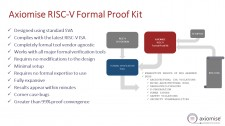 Axiomise RISC-V Formal Proof Kit