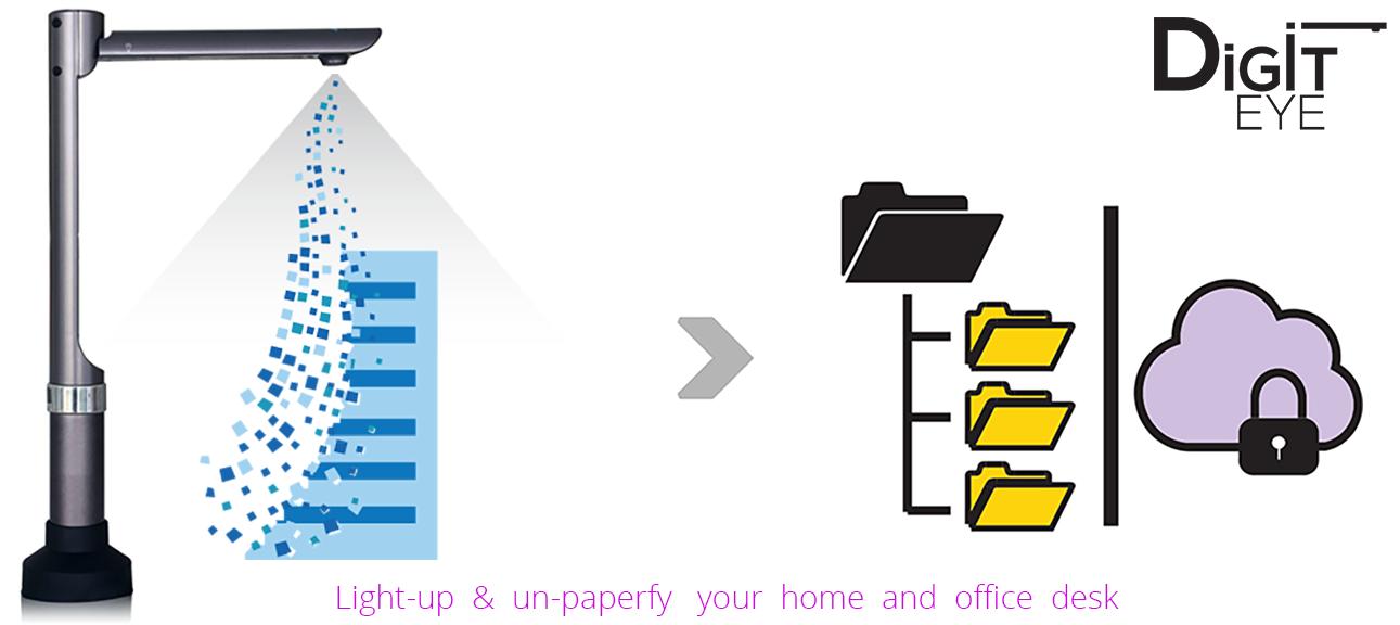 DigitEYE: Desk Lamp, Document Scanner, Document Management Software