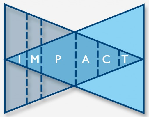 The Brooks Group's IMPACT Open Goes Virtual