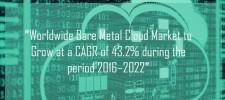 Bare Metal Cloud Market