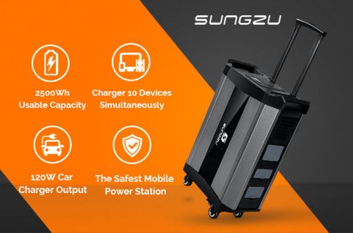 The Safest Portable Power Station With LiFePO4 Battery