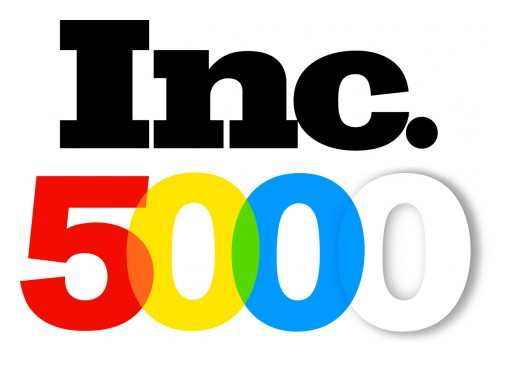 Netreo Appears on the Inc. 5000 for the Third Consecutive Year, Ranking No. 3,762