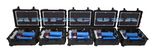 AMPAC USA Launches Portable Solar Power Water Filtration System for This Holiday Season