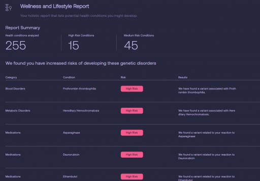 Dante Labs Launches First Whole Genome Reports Powered by Artificial Intelligence Leveraging Amazon Web Services