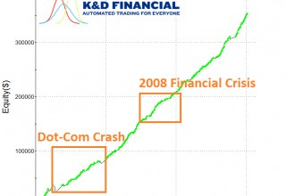 KD Financial Retirement Investing Strategy