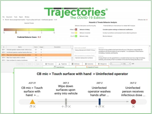 The Trajectories Company, LLC Offers COVID-19 Risk Modeling Software