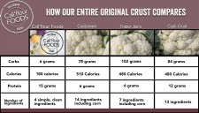 Cauliflower Crust Comparison