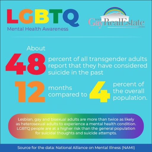 Real Estate Service Announces Support for Lgbtq Mental Health Awareness