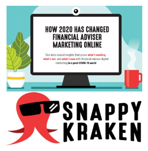 Snappy Kraken Reveals How Covid-19 Crisis Has Affected Financial Advisers' Marketing