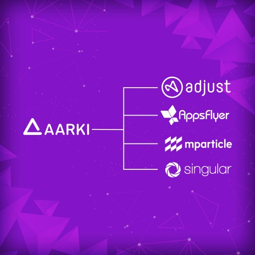Aarki Announces Integrations With Major Audience Data Management Platforms