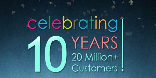 NewSoftwares.Net Celebrating 10 Years in Business With 20 Million Users Worldwide!