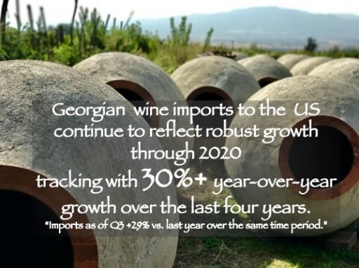 Imports of Georgian Wine Continue to Climb During 2020