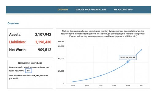 Net Worth Forecast Launches Site for Allowing Users to Calculate Net Worth and Financial Independence Date