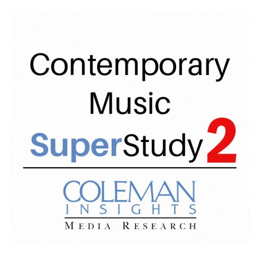 Coleman Insights Study Reveals Sharp Musical Divide Between Trump and Biden Supporters