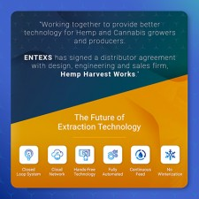 The Future of Extraction Technology
