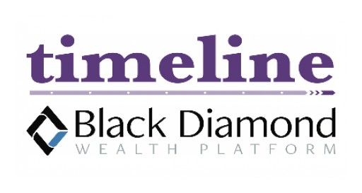 Timeline Retirement Income Software Integrates With SS&C's Black Diamond® Wealth Platform to Power Robust Retirement Plans