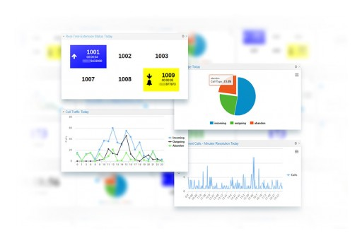PBXDom the Next Generation of Call Analytics