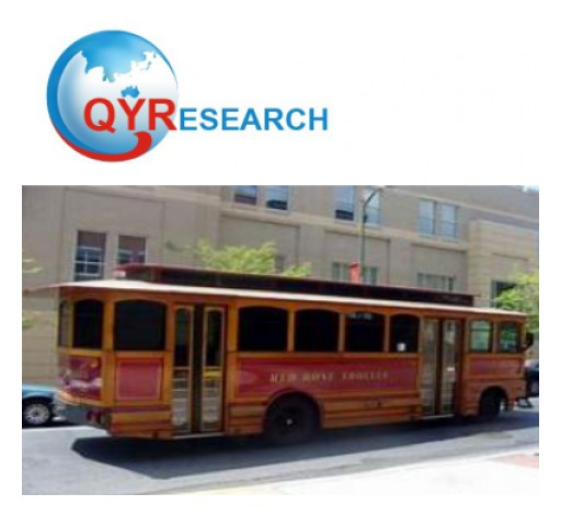 Competitors Analysis of Trolley Bus Market From 2019 to 2025: QY Research