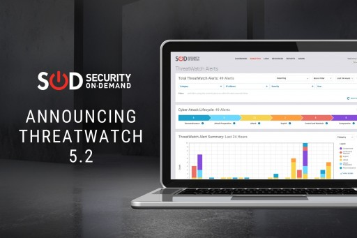 Security On-Demand's Cyber-Threat Detection Takes Another Leap Forward in Cyber Innovation With the Launch of ThreatWatch® Threat Detection and Analytics Service