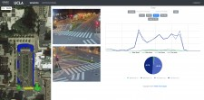 UCLA's Multi-Modal Traffic Management UI