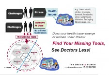 Find Your Missing Tools, See Doctors Less