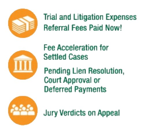 Legal Funding for PI Attorneys, Plaintiffs and Divorce, Estate-Probate Cases