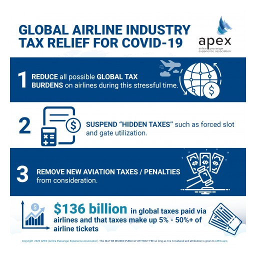 APEX ENCOURAGES GLOBAL TAX RELIEF FOR THE AIRLINE INDUSTRY FOR COVID-19