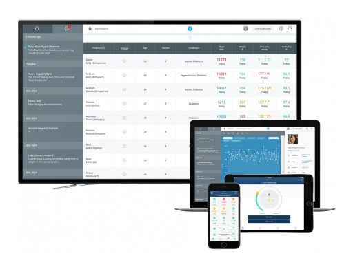 Tactio gets both ANVISA and CE Mark for TactioRPM app-enabled telehealth platform