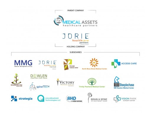 Jorie Healthcare Forms New Division - Jorie Technology Partners