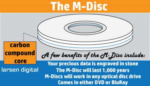 Larsen Digital Now Offering M-Disc Storage -  1,000 Year DVD's to Preserve Memories for Generations