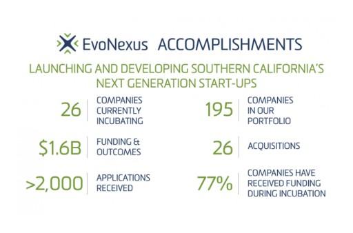 'Frost & Sullivan's 2018 Innovation Award' Winner Graduates From Prestigious EvoNexus Incubator