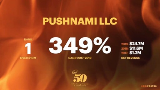 Pushnami Named the Fastest-Growing Company in Central Texas