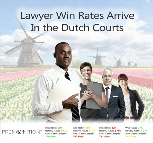 Lawyer Win Rates Arrive in the Dutch Courts