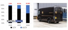 """Left: Forecast eLCV share of total global LCV market revenue Source: IDTechEx """"Electric Vans 2020-2030"""" Right: The first versions of Arrival's Electric van. Source: Arrival"""