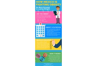 How Mexico is Fighting Obesity Infographic