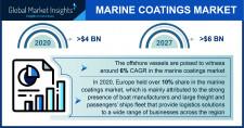 Marine Coatings Market Statistics - 2027