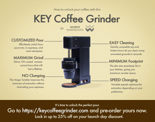 The KEY to Perfectly Ground Coffee