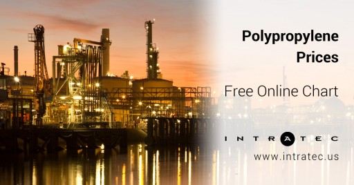 Polypropylene Price Charts Now Available at Intratec Website