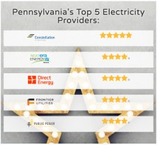 Pennsylvania's Top 5 Electricity Providers