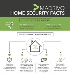 Madrivo Home Security Facts