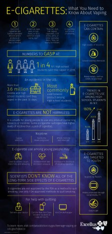 E-Cigarettes: What You Need to Know About Vaping