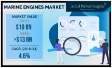 Marine Engines Market Forecasts to 2024