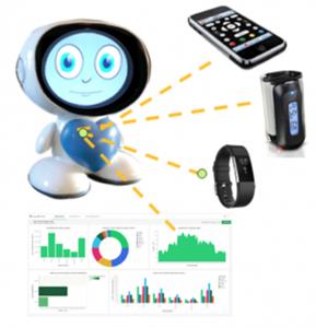 MindHeart Lab Robotics