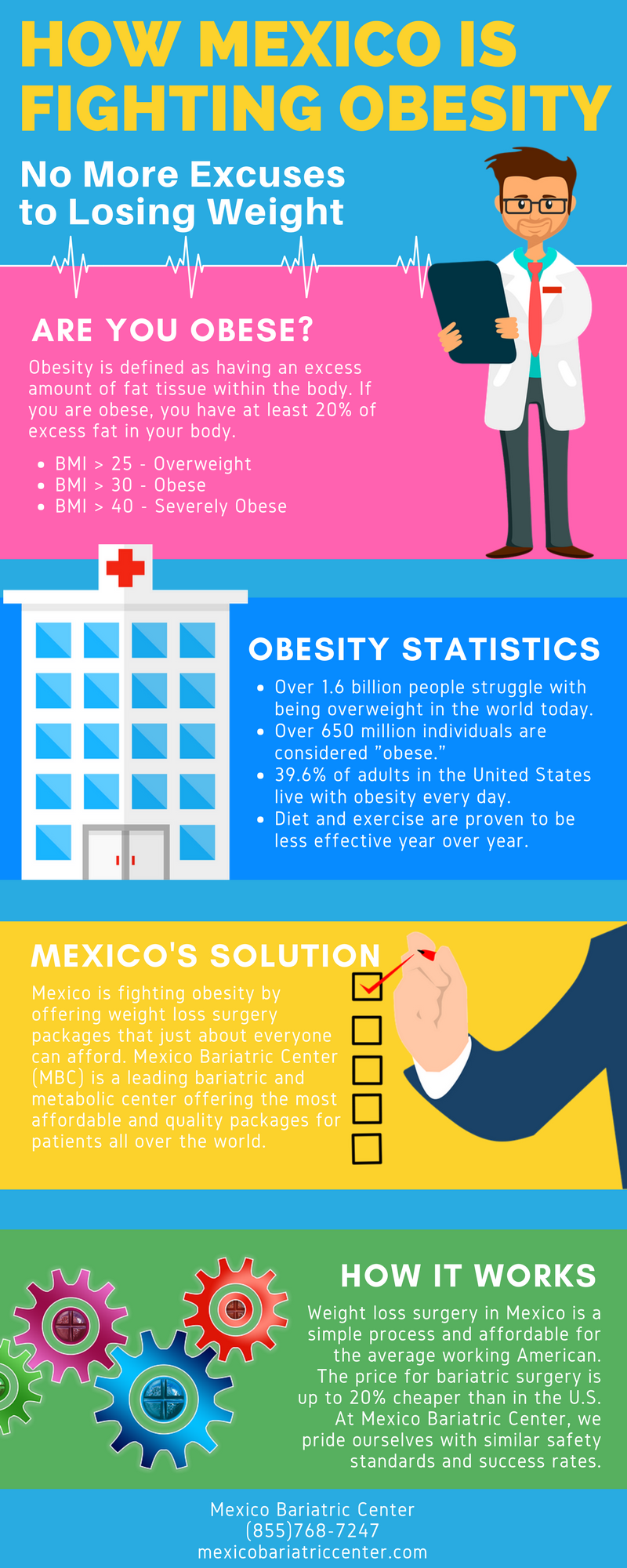 Mexico Bariatric Center How Mexico Is Fighting Obesity Newswire